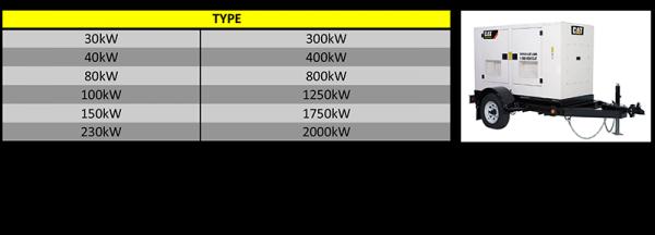 Generator 30kw 40kw 80kw 100kw 150kw 230kw 300kw